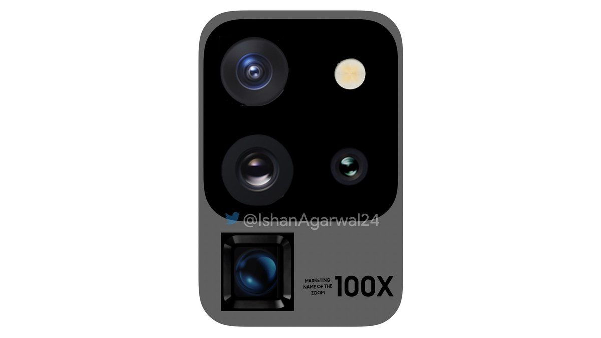 aparat Samsung Galaxy S20 Ultra 5G plotki przecieki wycieki specyfikacja dane techniczne