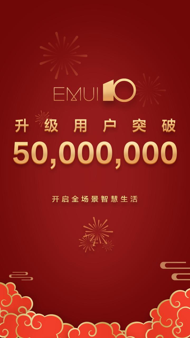 Aktualizacja EMUI 10 Stable Android na telefony Huawei Honor