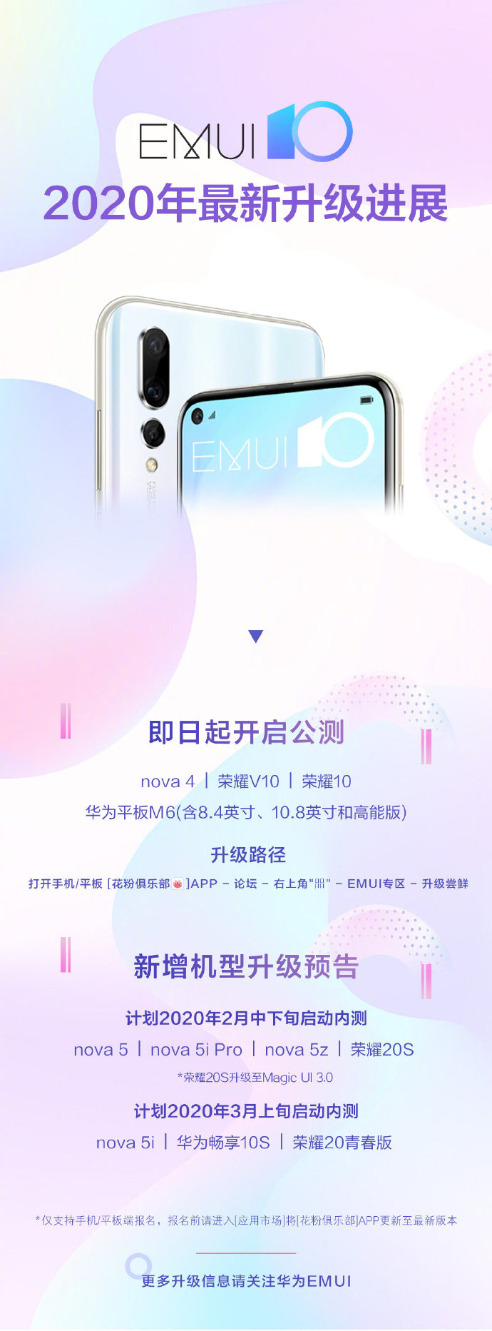 EMUI 10 beta akttualizacja Android dla Honor 20s Lite Huawei Nova 5i Pro Enjoy 10s