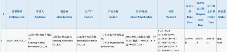 składany smartfon Samsung Galaxy Z Flip Galaxy Fold 2 plotki przecieki wycieki ładowarka specyfikacja dane techniczne kiedy premiera