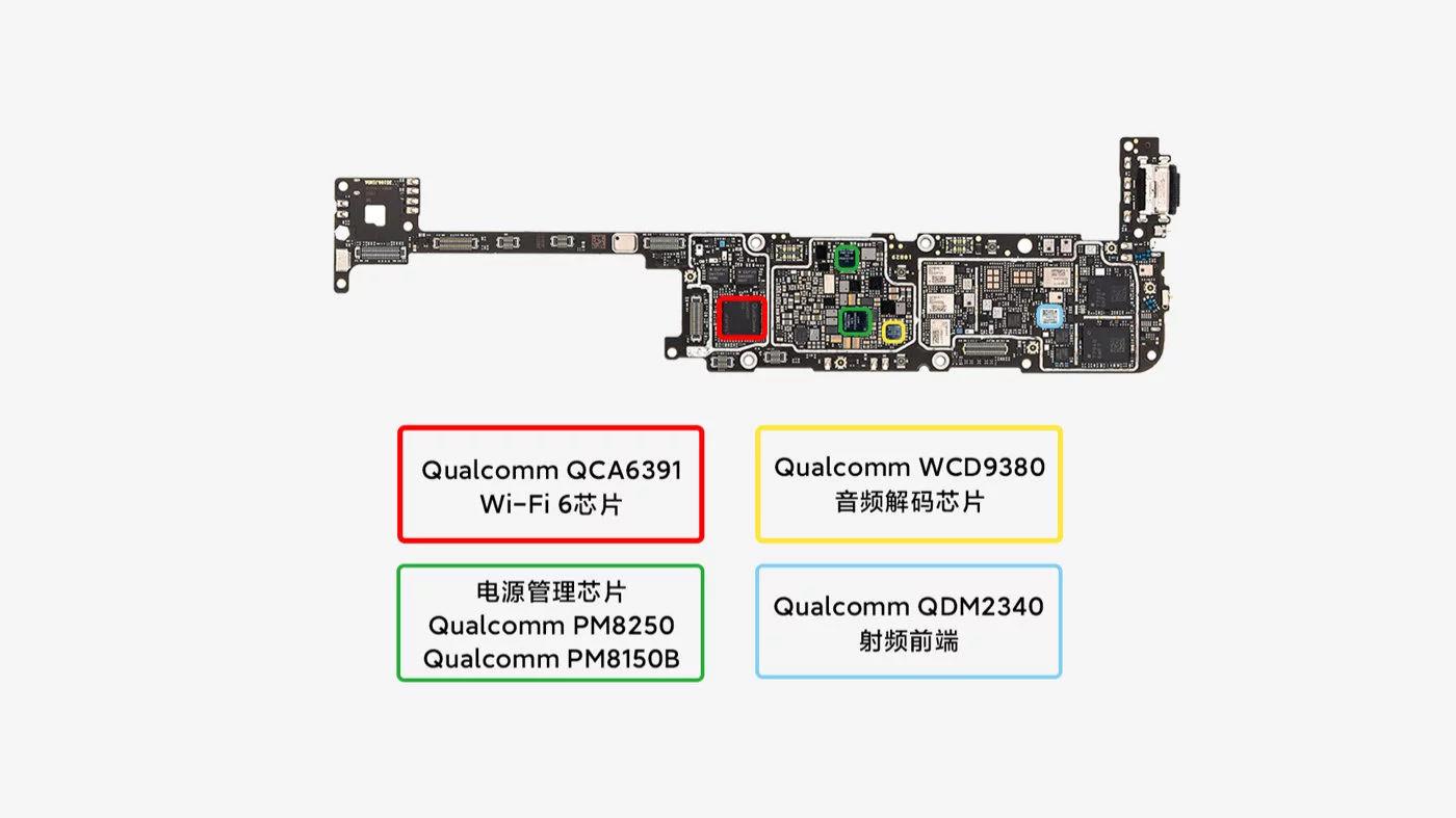 rozbiórka Xiaomi Mi 10 Pro kiedy premiera od środka specyfikacja dane techniczne