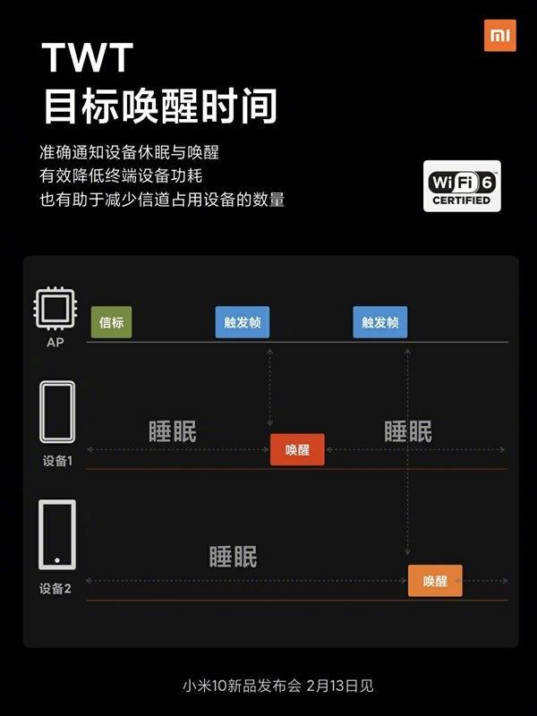 kiedy premiera Xiaomi Mi 10 Pro 5G cena plotki przeceki wycieki ekran Samsung Display Wi-Fi 6 specyfikacja dane techniczne