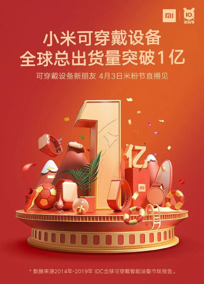 Xiaomi Mi Band 5 kiedy premiera wearables opaska plotki przecieki wycieki
