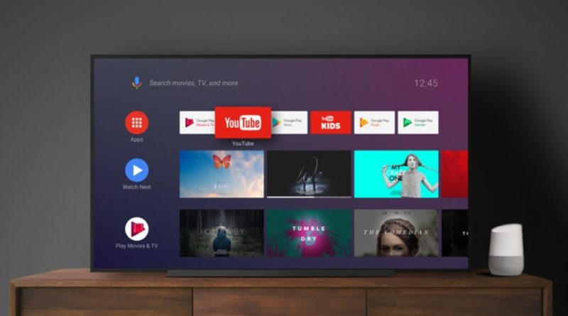 Android TV Ambient Mode Zdjęcia Google