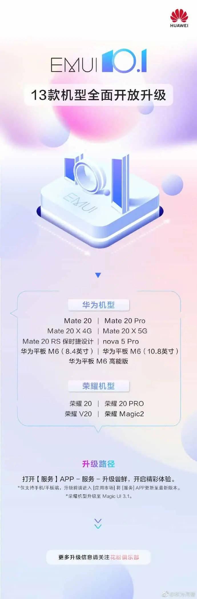 aktualizacja do EMUI 10.1 Stable Huawei Mate 20 Pro Magic UI 3.1 dla Honor