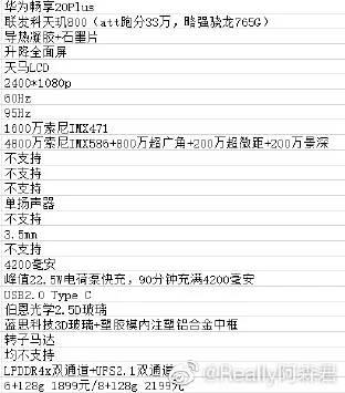 Huawei Enjoy 20 Plus cena kiedy premiera plotki przecieki wycieki specyfikacja dane techniczne