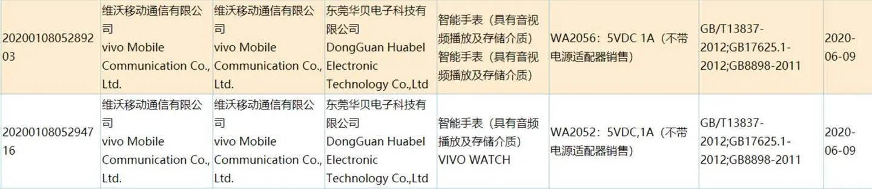 smartwatch Vivo Watch kiedy premiera plotki przecieki wycieki