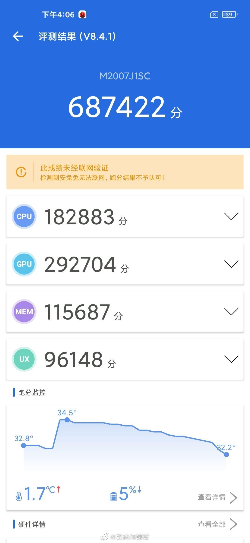 flagowiec Xiaoni Mi 10 Pro Plus AnTuTu kiedy premiera