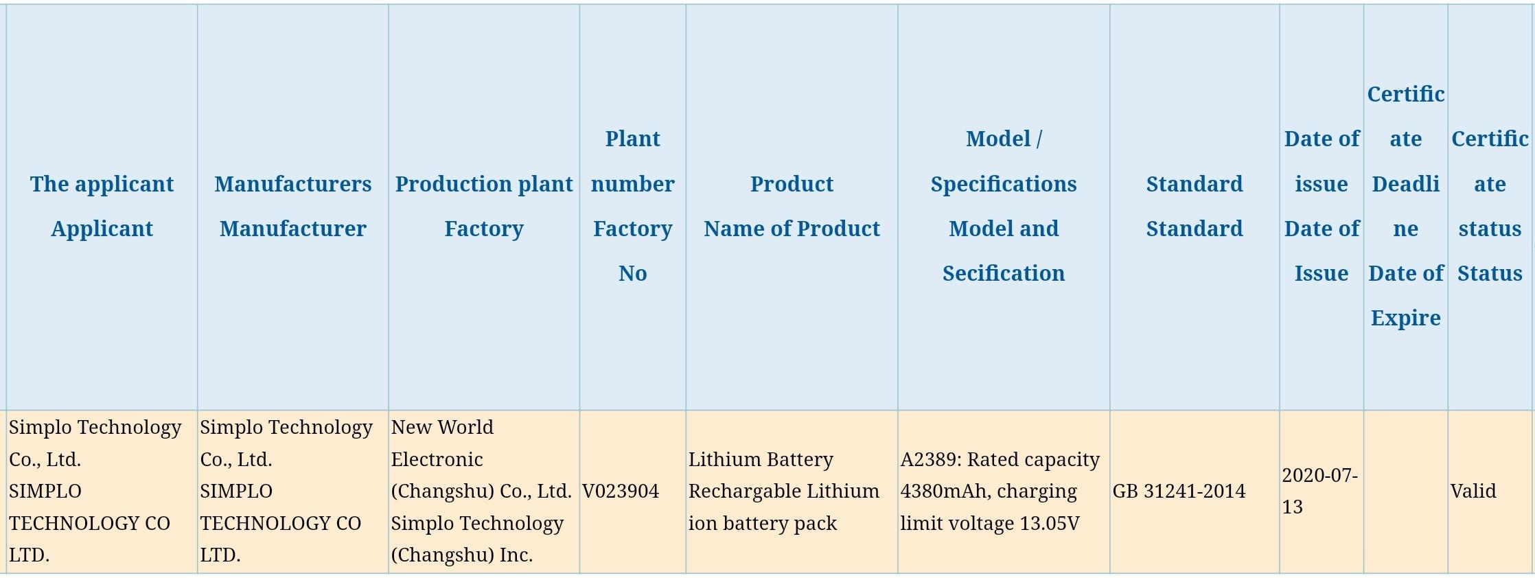 bateria w Apple iPhone 12 Pro Max specyfukacja dane techniczne plotki przecieki wycieki