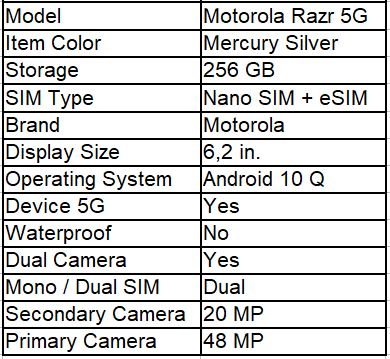 składany smartfon Motorola Razr 5G kiedy premiera plotki przecieki wycieki specyfikacja dane techniczne