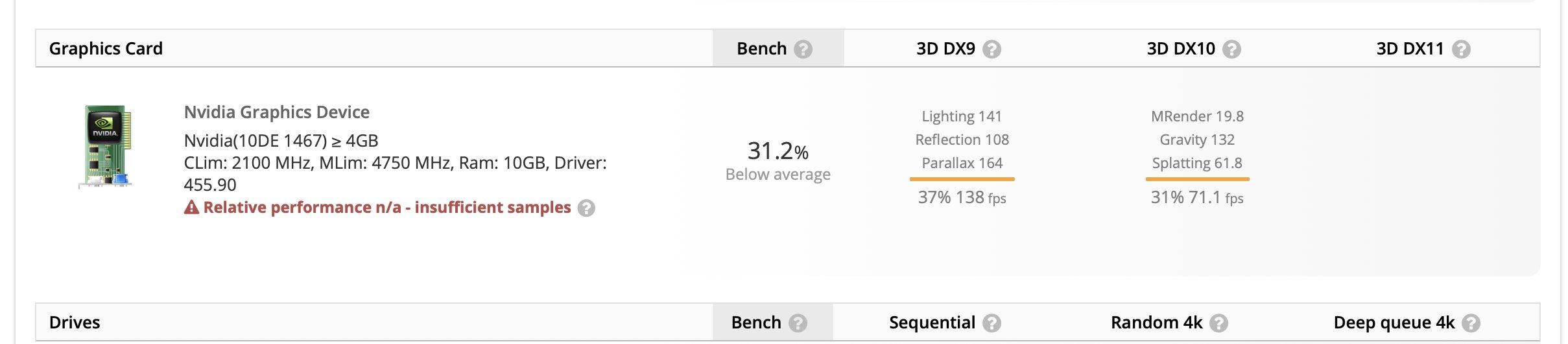 karta grafiki Nvidia GeForce RTX 3080 specyfikacja dane techniczne plotki przecieki wycieki