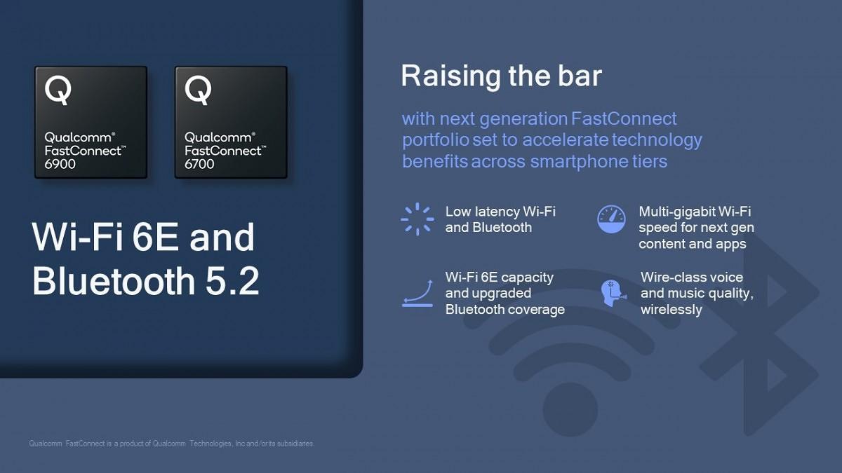 Samsung Galaxy Z Fold 2 smartfon z Wi-Fi 6E Bluetooth 5.2 specyfikacja dane techniczne