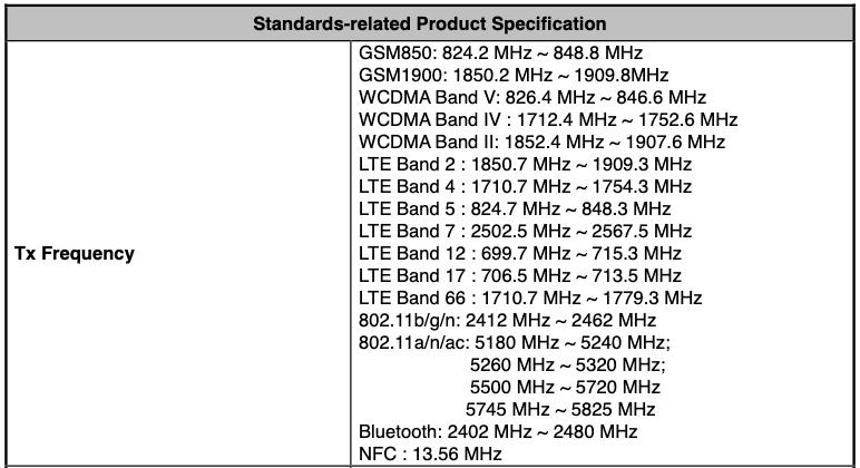 kiedy premiera Motorola Moto G9 Plus plotki przecieki wycieki specyfikacja dane techniczne