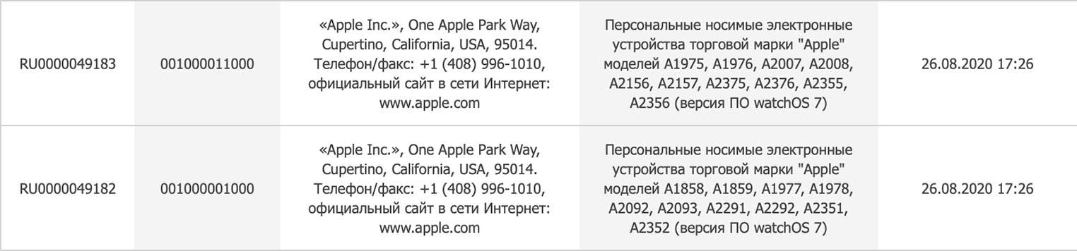 kiedy premiera Apple Watch 6 nowy iPad 8. generacji plotki przecieki wycieki