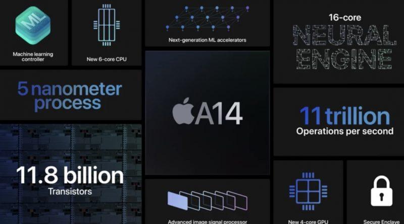 procesor Apple A14 Bionic dla iPhone 12 Pro Max cena specyfikacja dane techniczne informacje szczegóły