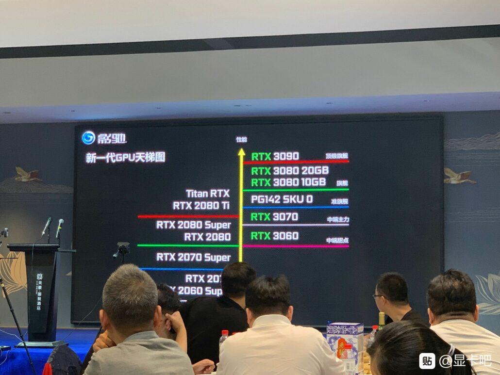 kiedy premiera Nvidia GeForce RTX 3060 karta grafiki Galax specyfikacja dane techniczne