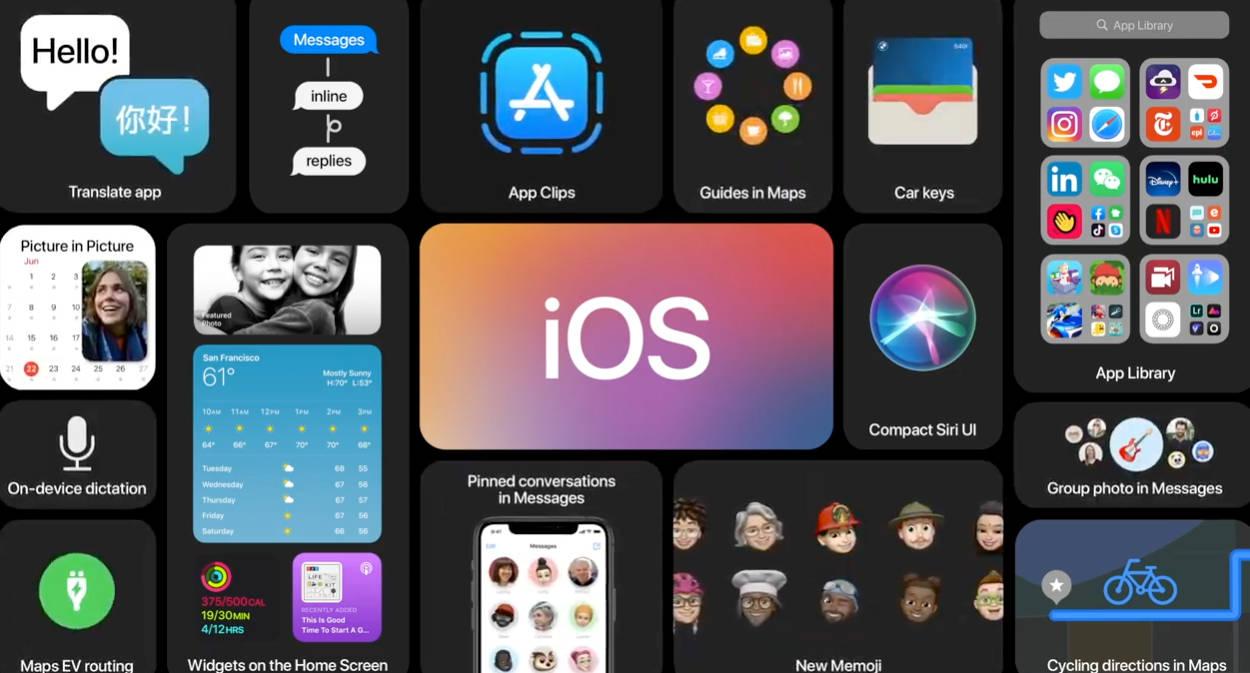 aktualizacja iOS 14 widżety key logger