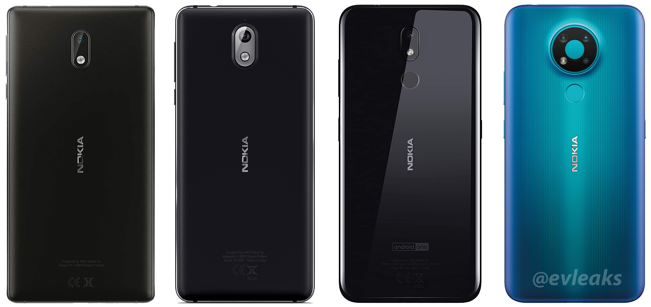 kiedy premiera Nokia 3.4 HMD Global specyfikacja render dane techniczne