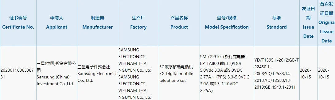 Samsung Galaxy S30 certyfikowany jaka ładowarka 25 W Snapdragon 875 kiedy premiera