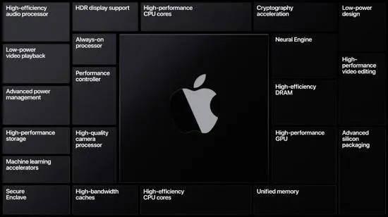 procesor Apple A15 Bionic dla iPhone 13 2021 5 nm TSMC plotki przecieki wycieki