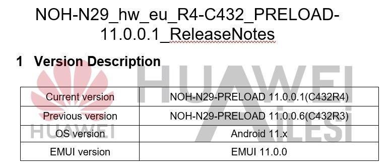 nakładka Huawei EMUI 11 Android 11 aktualizacja