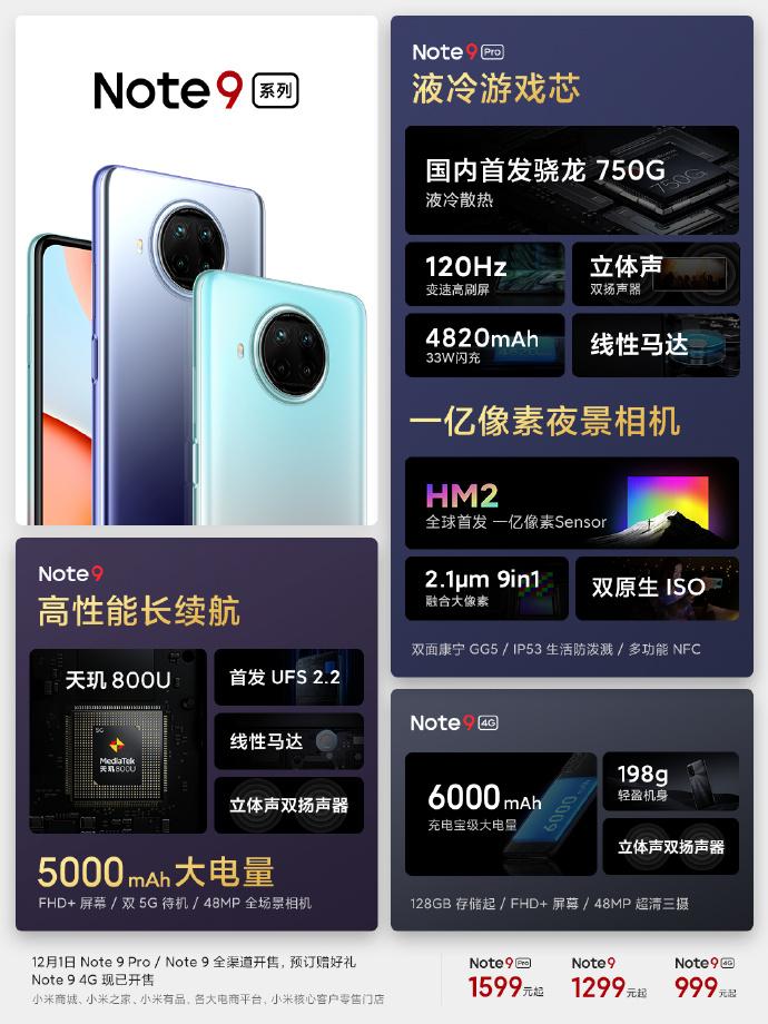 premiera Redmi Note 9 Pro 5G cena specyfikacja techniczna dane techniczne jaki aparat opinie gdzie kupić najtaniej w Polsce kiedy