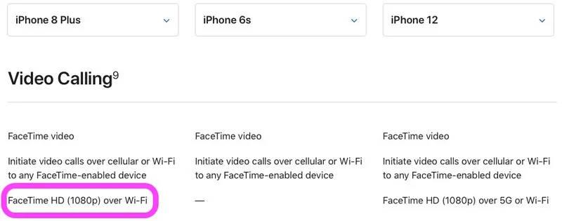 aktualizacja iOS 14.2 wsparcie dla 1080p w FaceTime Apple iPhone 8