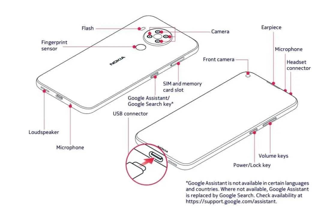 kiedy premiera Nokia 5.4 cena specyfikacja schematy dane techniczne HMD Global