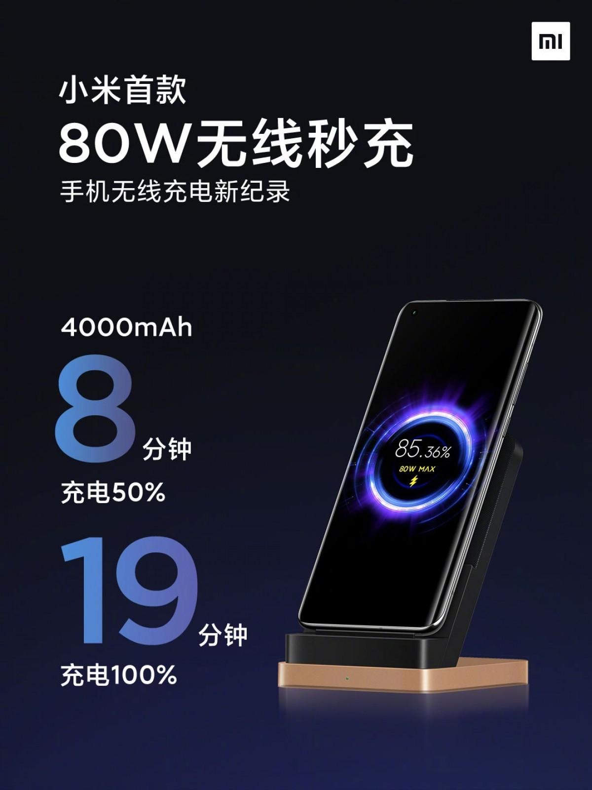 kiedy premiera Xiaomi Mi 11 Pro ładowanie bezprzewodowe plotki przecieki
