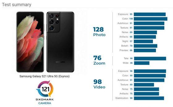 Samsung Galaxy S21 Ultra jakie Wi-Fi 6E Broadcom aparat ocena DxOMark Mobile