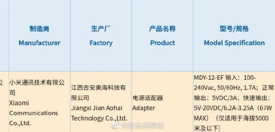 jaka ładowarka Xiaomi Mi 11 Ultra Pro plotki przecieki