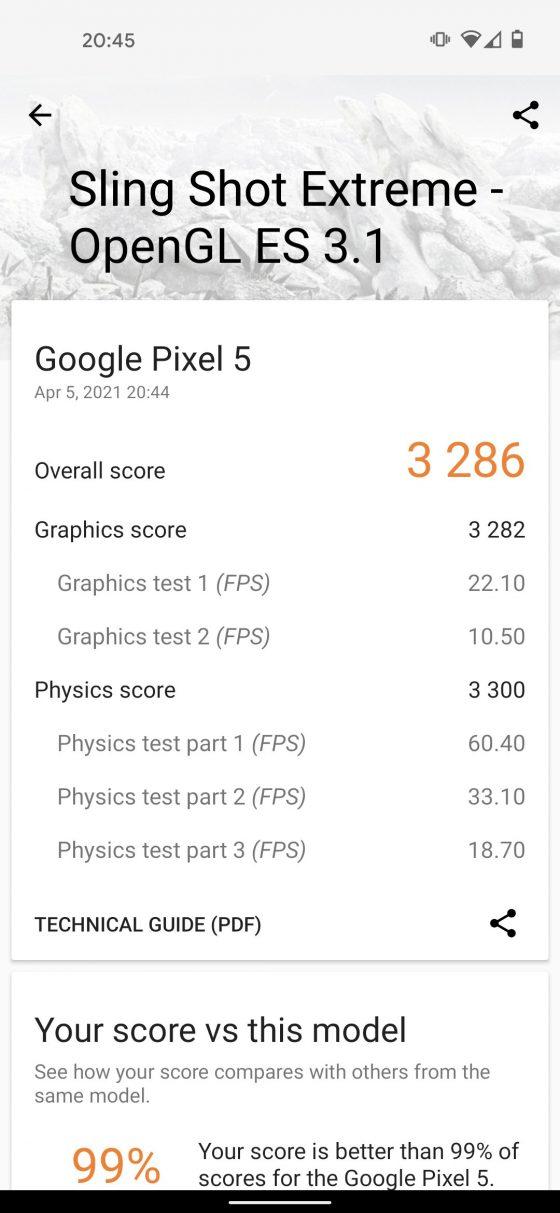 kwietniowa aktualizacja dla Google Pixel 4a 5G Pixel 5 większa wydajność GPU