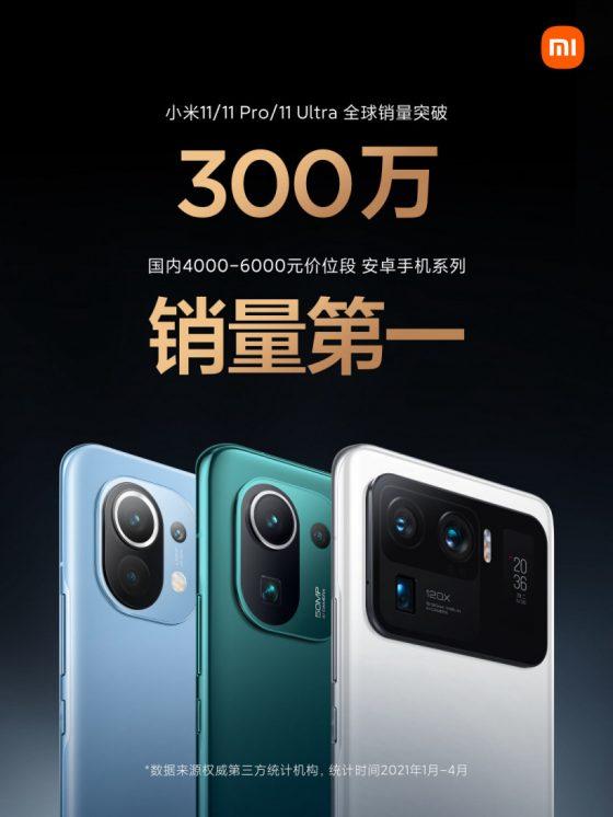 smartfony Xiaomi Mi 11 Ultra Pro sprzedaż wyniki