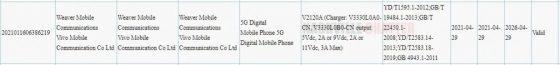 kiedy premiera vivo X60t Pro specyfikacja techniczna plotki przecieki