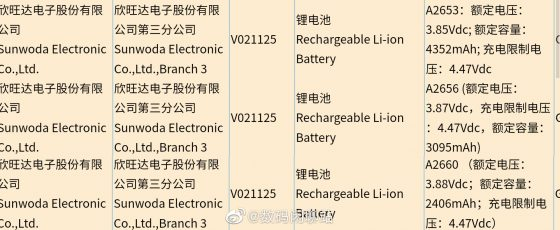 Apple iPhone 13 Pro Max bateria
