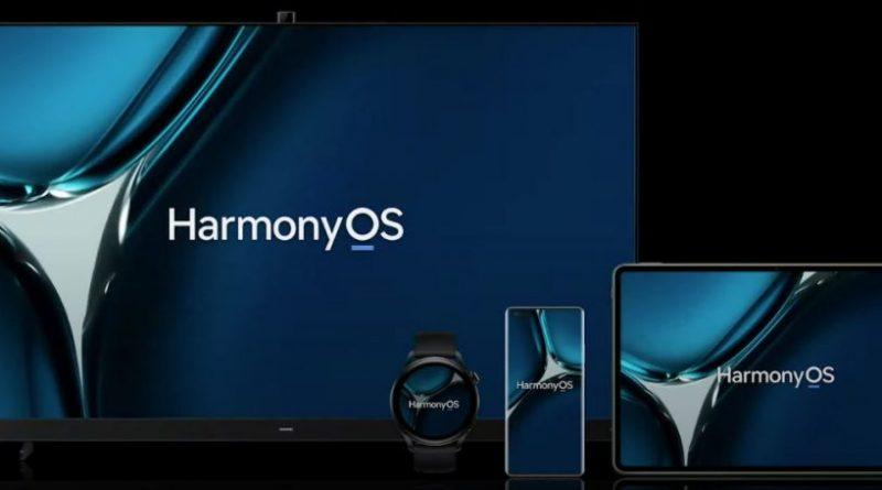 aktualizacja HarmonyOS 2.0 lista smartfonów Huawei