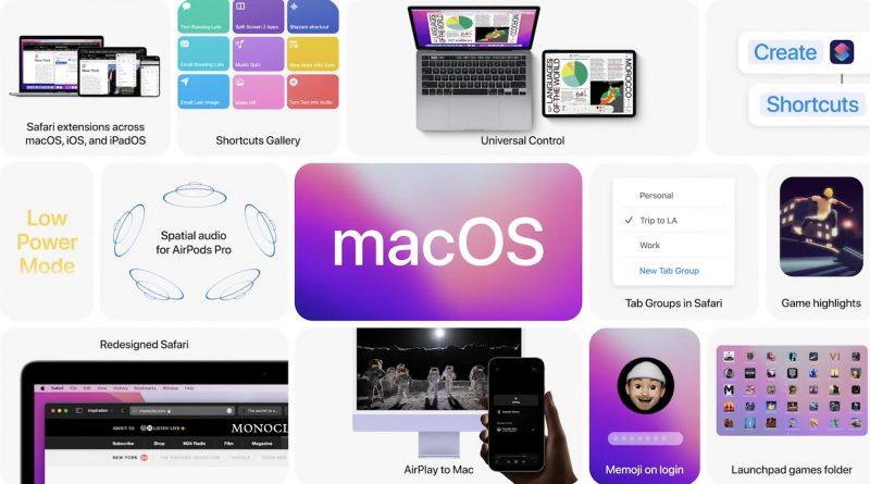 kiedy aktualizacja macOS 12 Monterey co nowego zmiany nowości