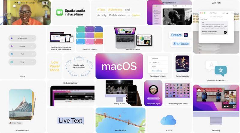 kiedy aktualizacja macOS 12 Monterey co nowego zmiany nowości Apple Mac Intel nowe funkcje
