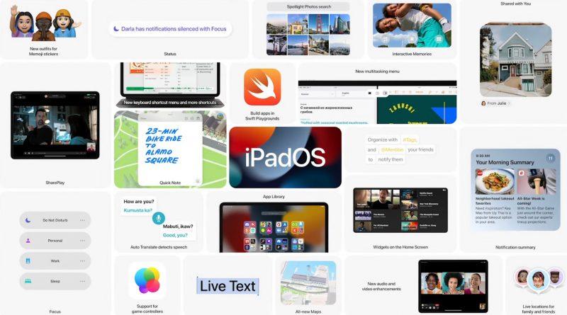 aktualizacja iOS 15 iPadOS 15 co nowego nowości zmiany jaki Apple iPhone iPad pamięć RAM aplikacje