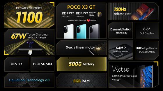premiera POCO X3 GT cena specyfikacja techniczna opinie gdzie kupić najtaniej w Polsce kiedy
