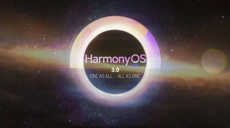 kiedy aktualizacja HarmonyOS 3.0 Huawei